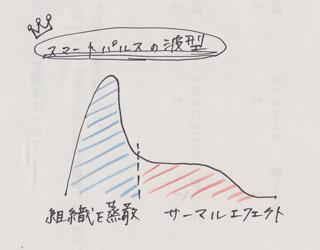 fractional_l02pic.jpg
